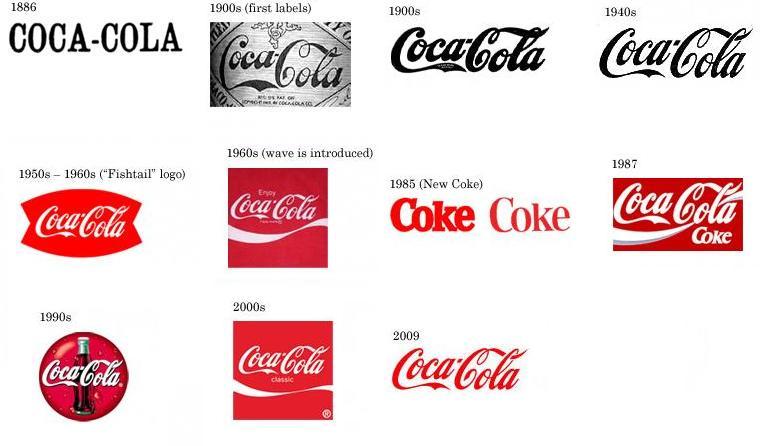coke-logo-evolution